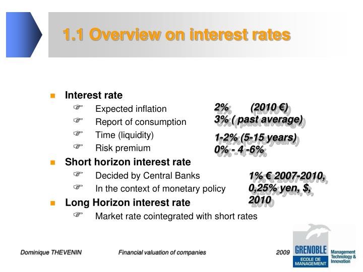 1.1 Overview on interest rates