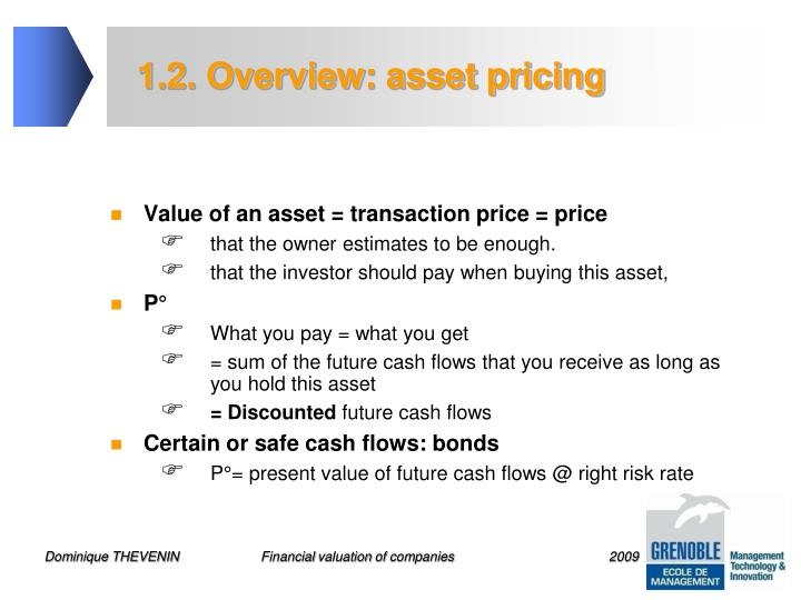 1.2. Overview: asset pricing