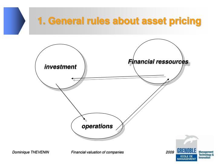 1. General rules about asset pricing