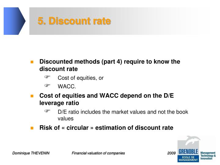 5. Discount rate