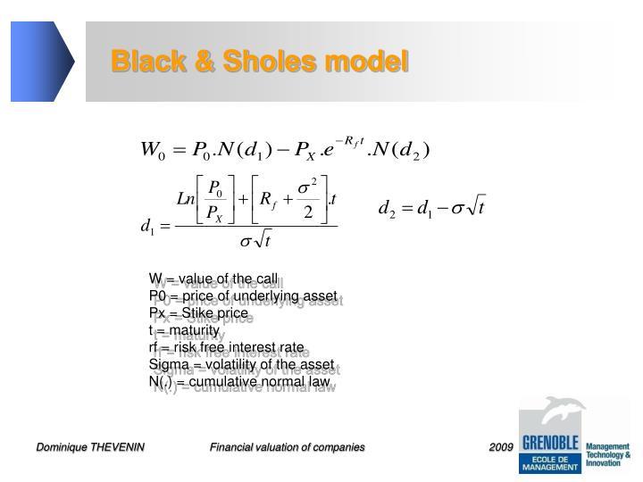 Black & Sholes model