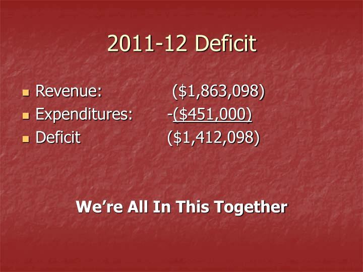 2011-12 Deficit