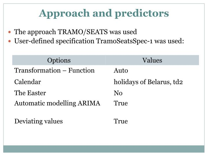 Approach and predictors
