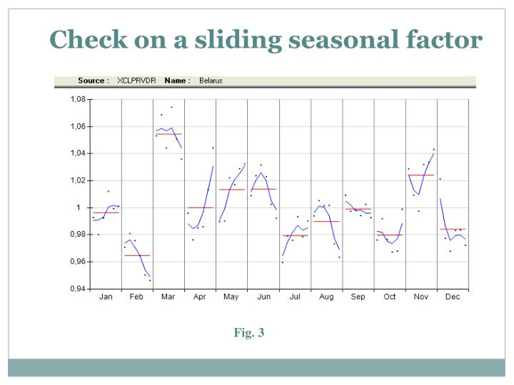 Check on a sliding seasonal factor