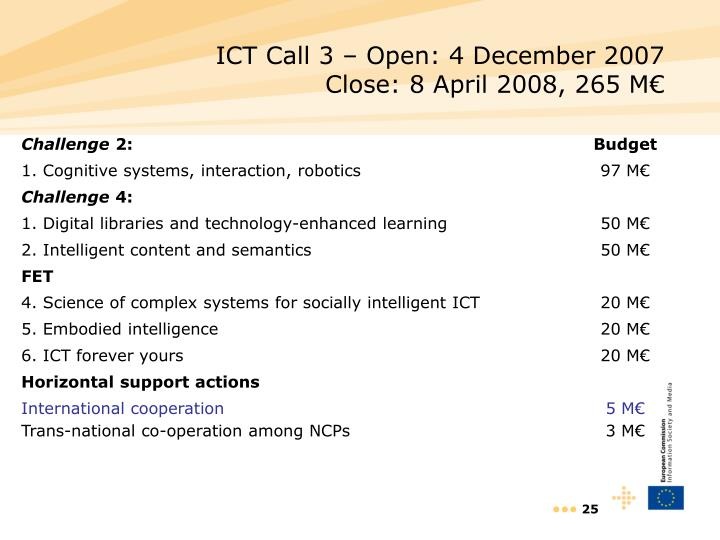 ICT Call 3 – Open: 4 December 2007