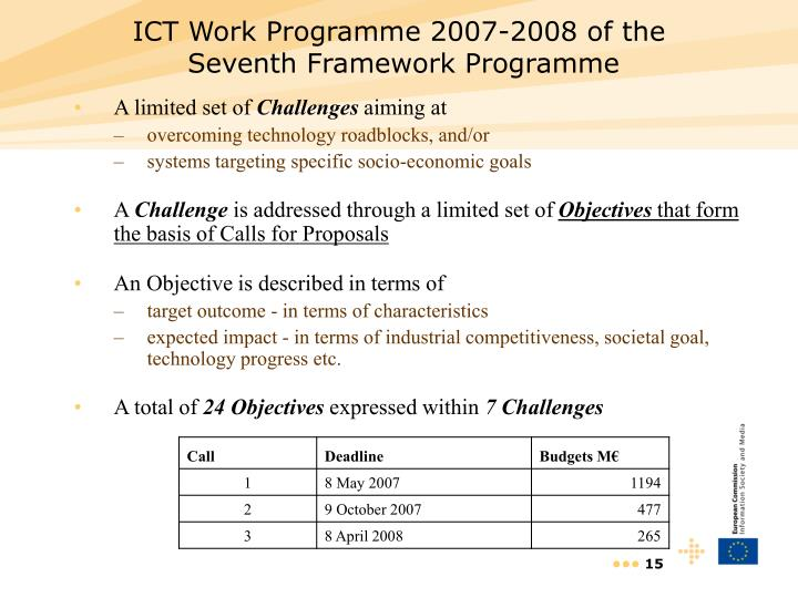 ICT Work Programme 2007-2008 of the