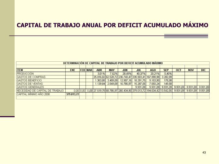CAPITAL DE TRABAJO ANUAL POR DEFICIT ACUMULADO MÁXIMO