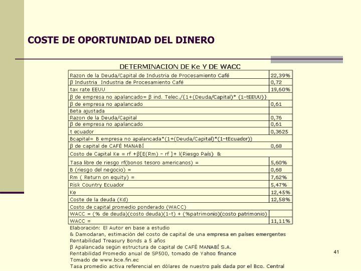 COSTE DE OPORTUNIDAD DEL DINERO
