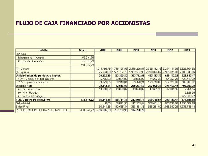 FLUJO DE CAJA FINANCIADO POR ACCIONISTAS