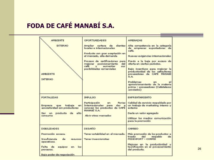 FODA DE CAFÉ MANABÍ S.A.