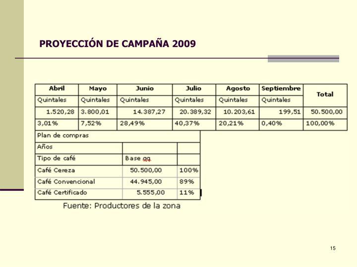 PROYECCIÓN DE CAMPAÑA 2009