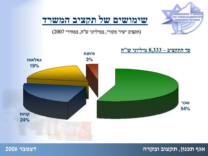 שימושים של תקציב המשרד
