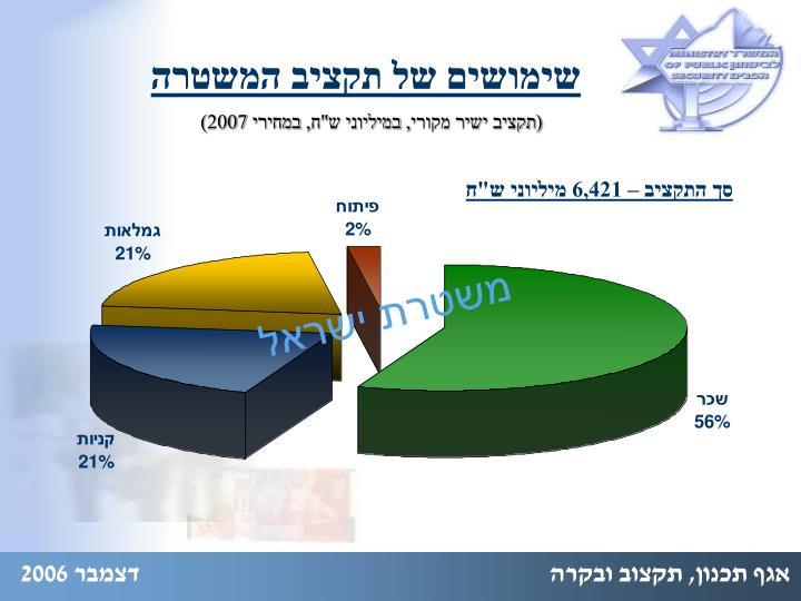 שימושים של תקציב המשטרה