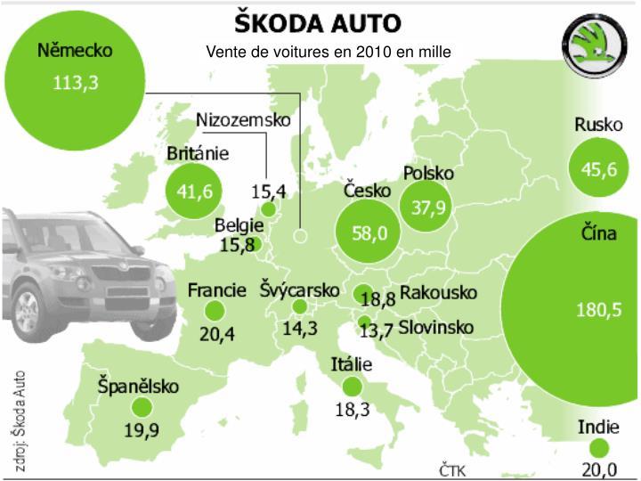 Vente de voitures en 2010 en mille