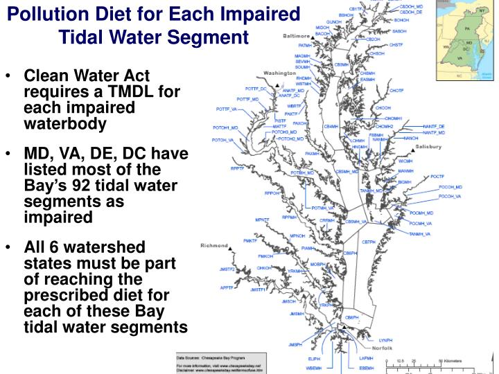 Pollution Diet for Each Impaired Tidal Water Segment
