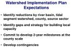 watershed implementation plan expectations