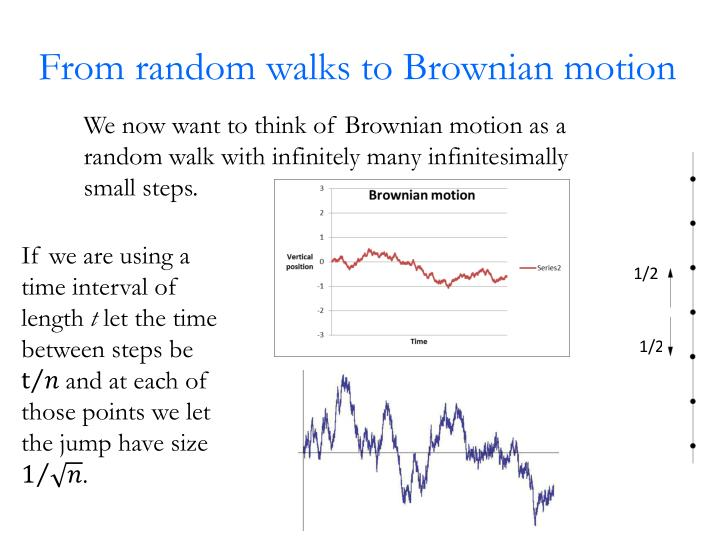 From random walks to Brownian motion