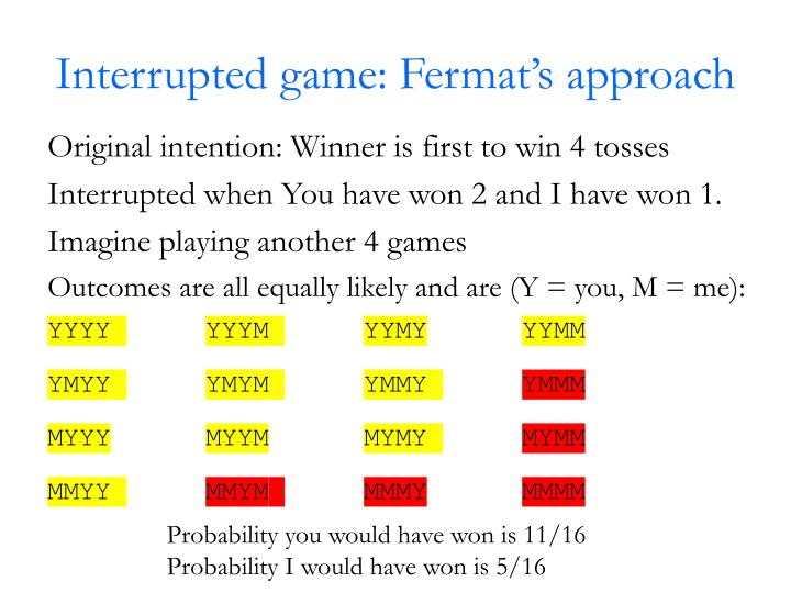 Interrupted game: Fermat's approach