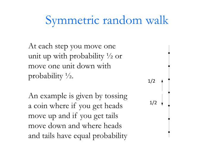 Symmetric random walk