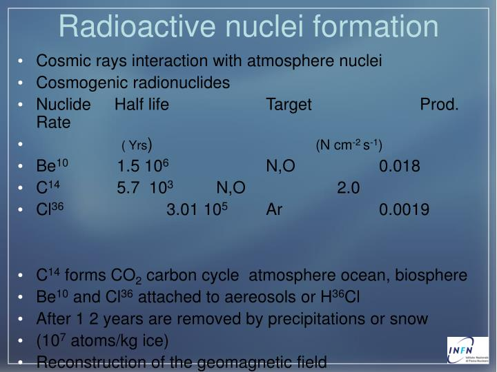 Radioactive nuclei formation