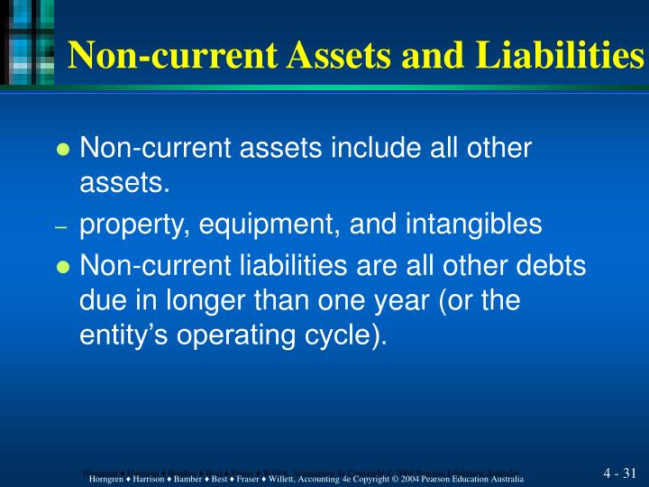 Non-current Assets and Liabilities