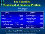 the classified statement of financial position1