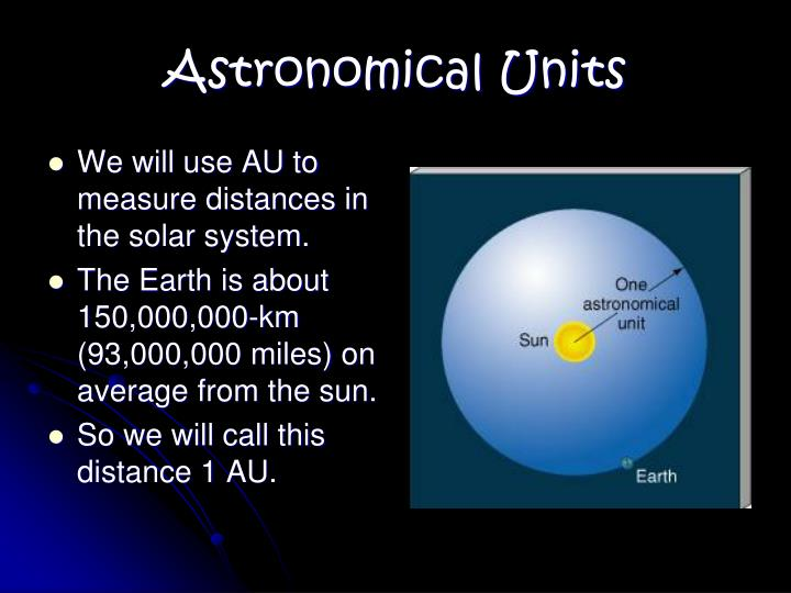 We will use AU to measure distances in the solar system.
