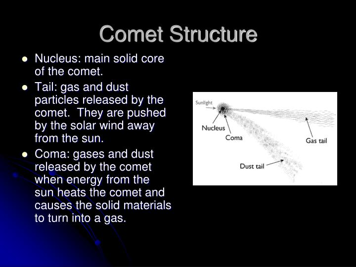 Nucleus: main solid core of the comet.