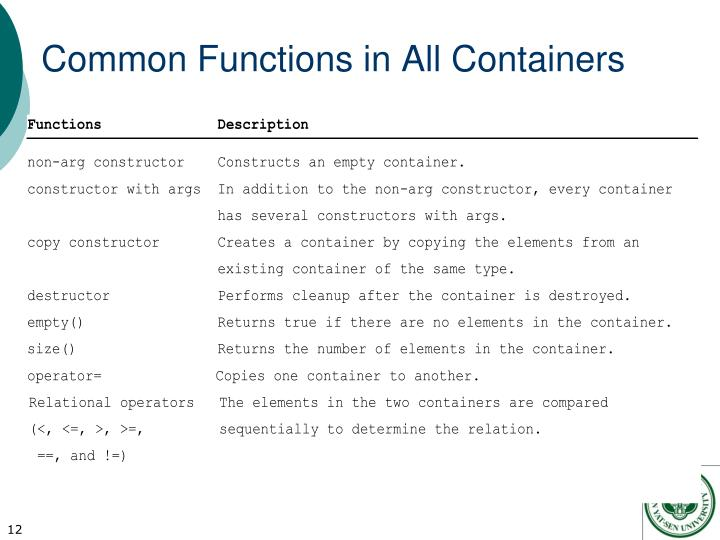 Common Functions in All Containers