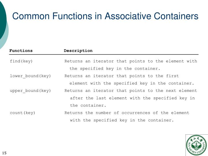 Common Functions in Associative Containers