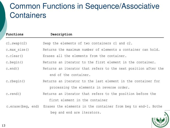 Common Functions in Sequence/Associative Containers
