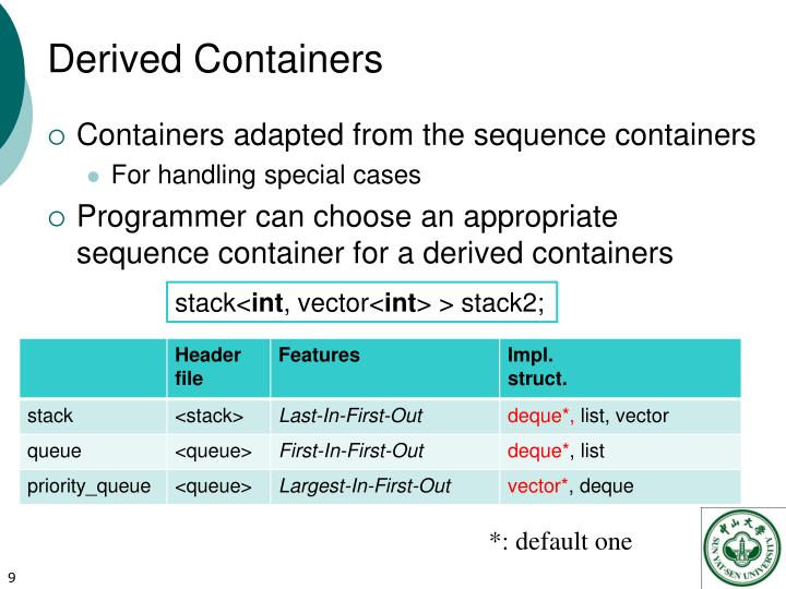 Derived Containers