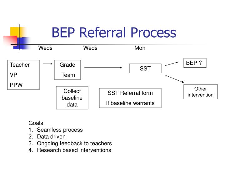 BEP Referral Process