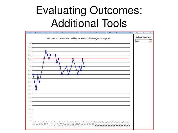 Evaluating Outcomes: Additional Tools