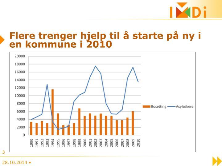 Flere trenger hjelp til å starte på ny i en kommune i 2010
