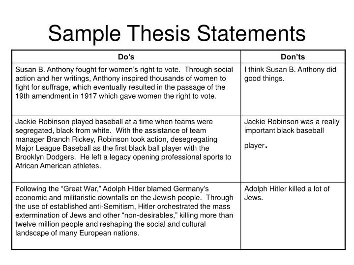 Sample research paper with thesis statement