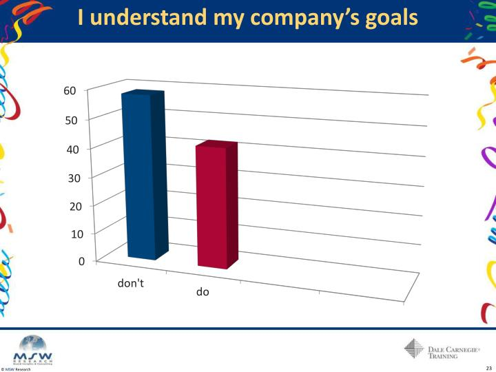 I understand my company's goals