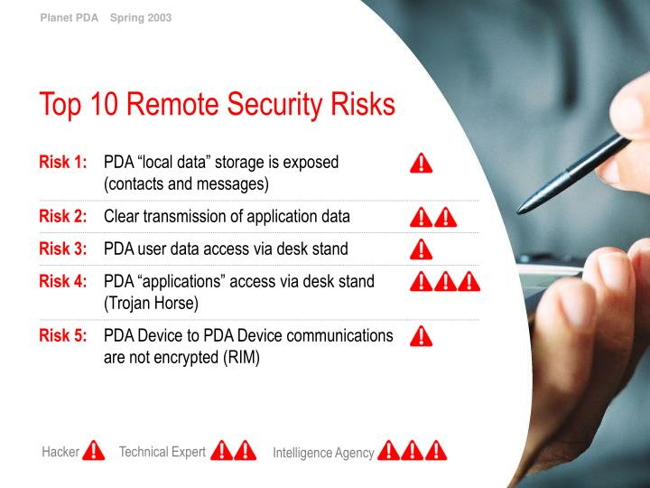 Top 10 Remote Security Risks