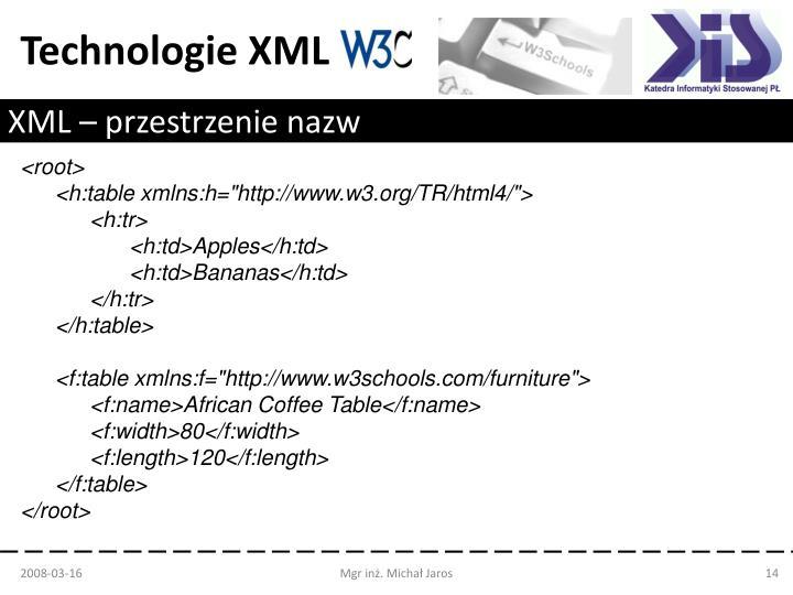 XML – przestrzenie nazw