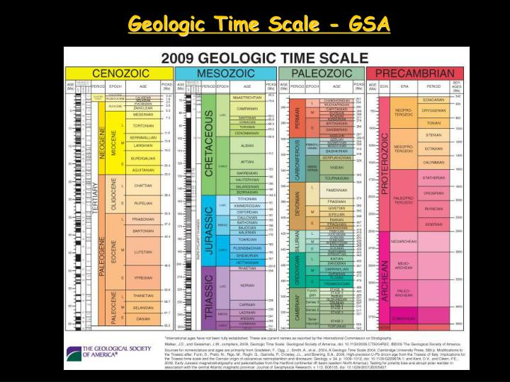 Geologic Time Scale - GSA