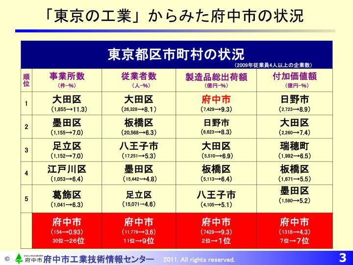「東京の工業」からみた府中市の状況