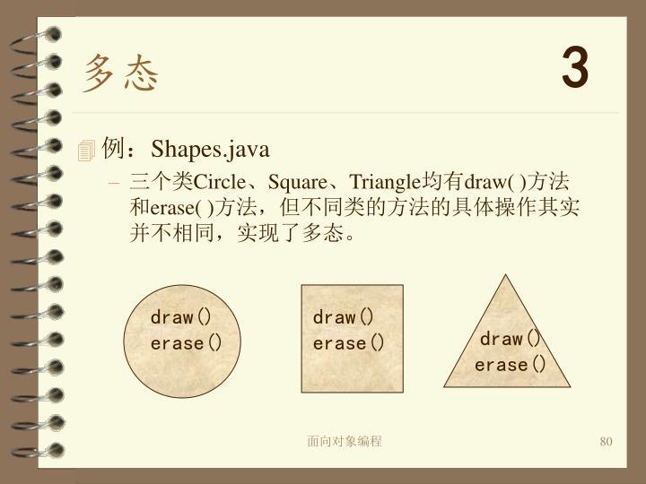 draw()