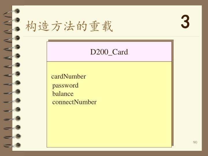 D200_Card