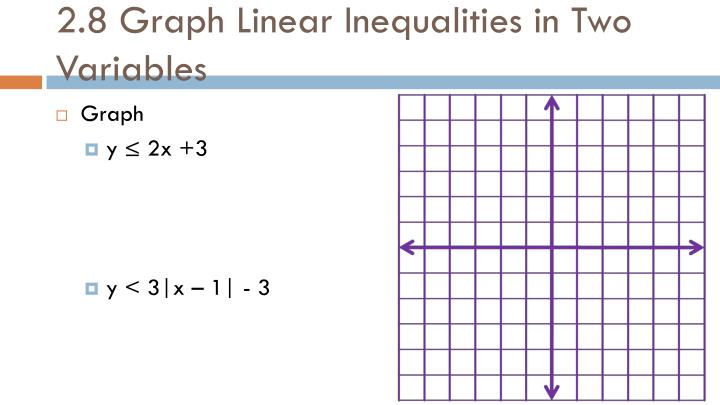 2.8 Graph Linear Inequalities in Two Variables