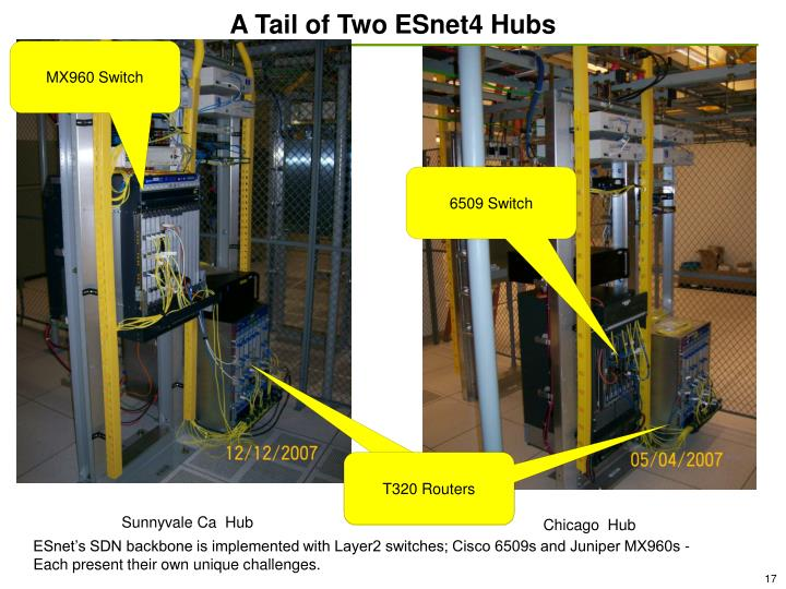 A Tail of Two ESnet4 Hubs
