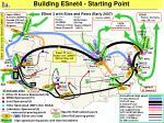 building esnet4 starting point