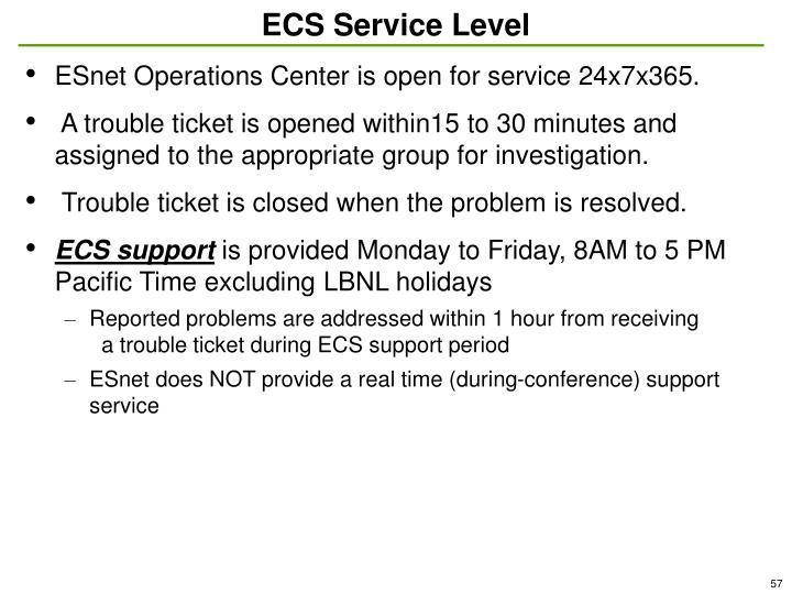 ECS Service Level