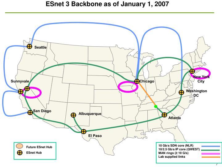 ESnet 3 Backbone as of January 1, 2007
