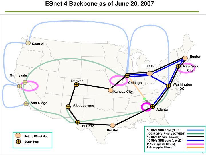 ESnet 4 Backbone as of June 20, 2007