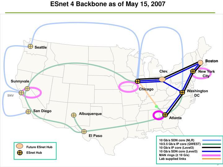 ESnet 4 Backbone as of May 15, 2007